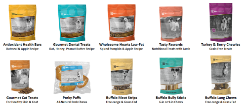Life's Abundance Treats have never been recalled www.HealthyPetPeeps.com