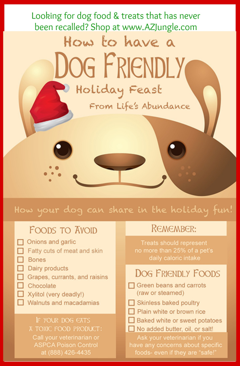 Foods For Dogs To Avoid During The Holiday www.AZJungle.com