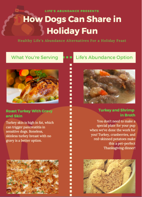 Thanksgiving For Your Pet www.HealthyPetPeeps.com