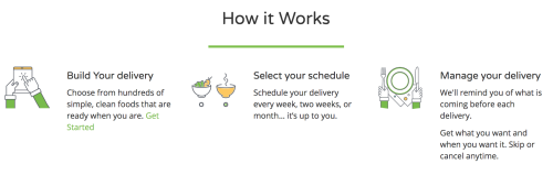 How Thrive Lifes Delivery Service Works www.HealthyEasyFood.com