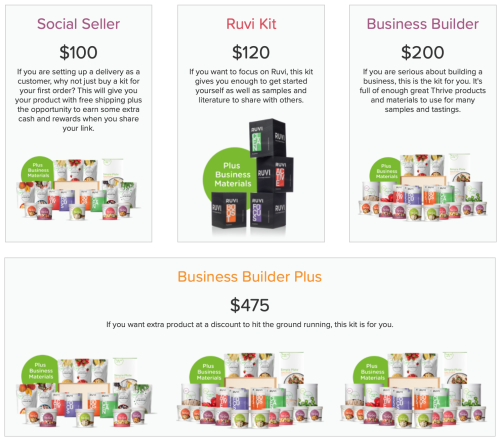Thrive Life Consultant Starter Kits www.HealthyEasyFood.com