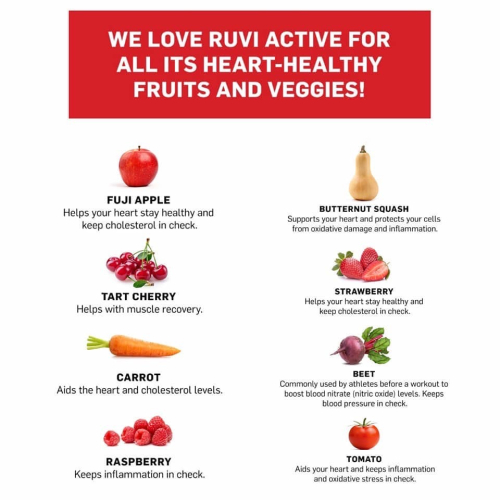 What's In Thrive Ruvi Active Heart Healthy Drink www.HealthyEasyFood.com