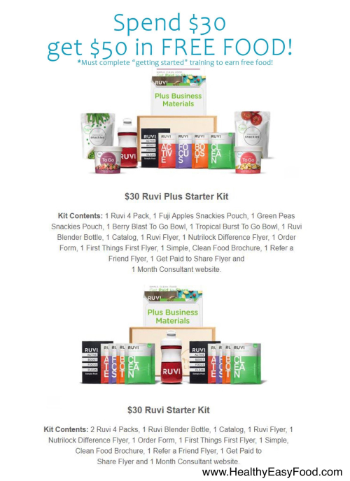 Become a Thrive Life Consultant with a $30 Ruvi Kit www.HealthyEasyFood.com